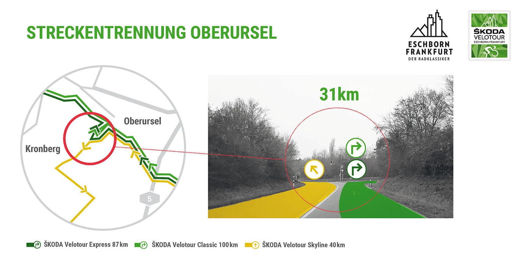 Streckentrennung 31km