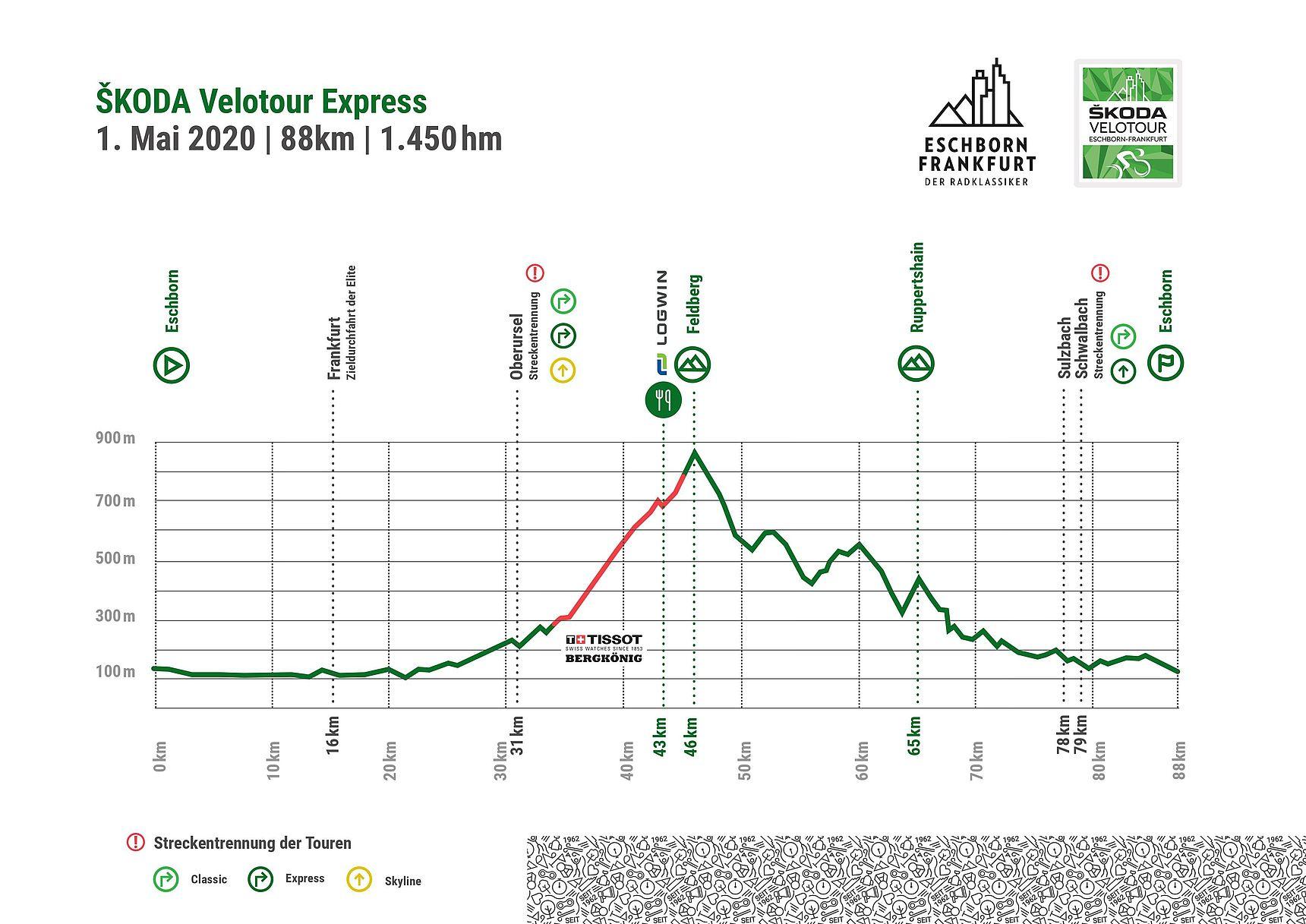 Profil Express